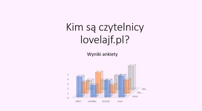 ankieta na blogu